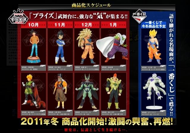 Dragonball / Z / GT / Kai / Super Banpresto Figure Colosseum Zoukei Tenkaichi Budoukai